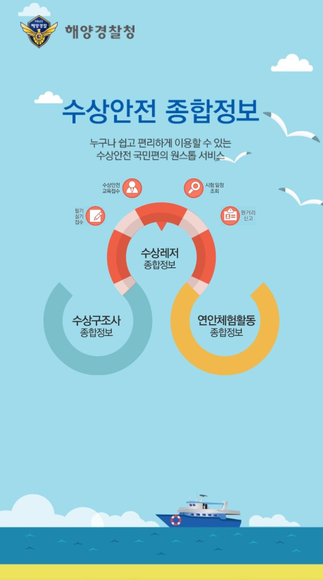 (자료사진) 휴대폰으로 수상안전 종합정보사이트에 접속 시 레저 활동 온라인 신고가 가능하다.jpg